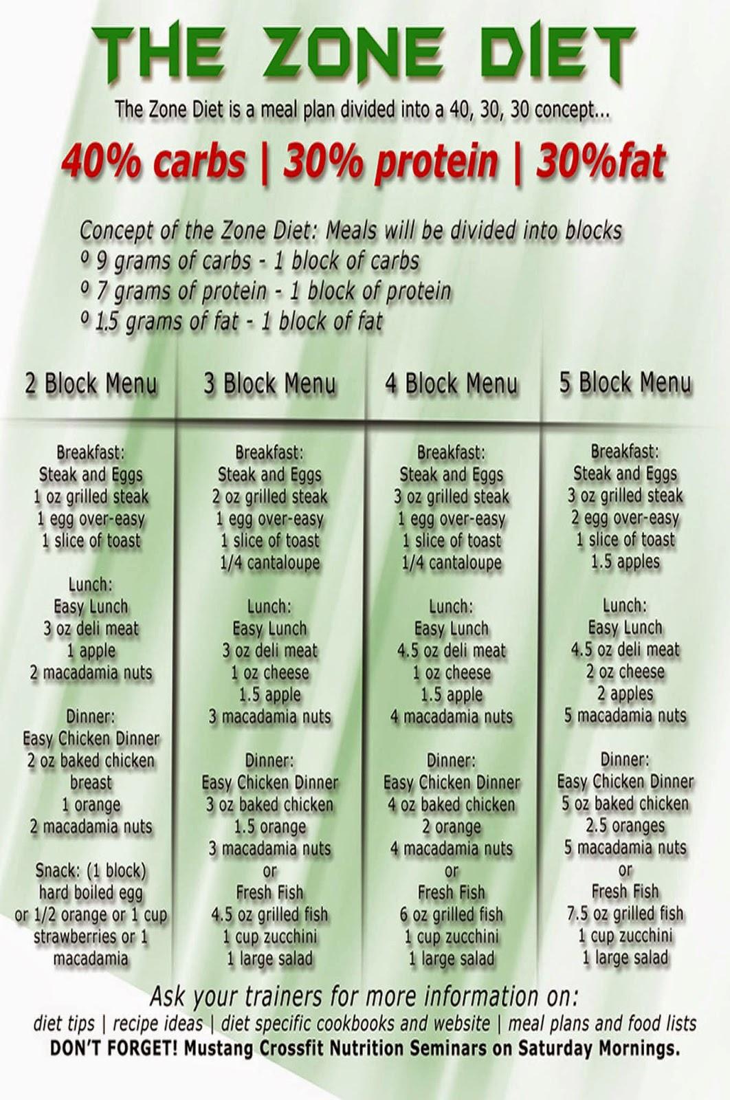 Ini Dia Diet Sederhana Dan Mudah Dijalankan Siapa Saja Tip