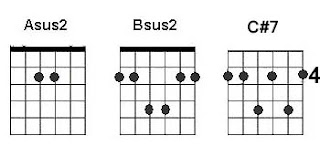 Asus2 Bsus2 chord gitar kunci gitar