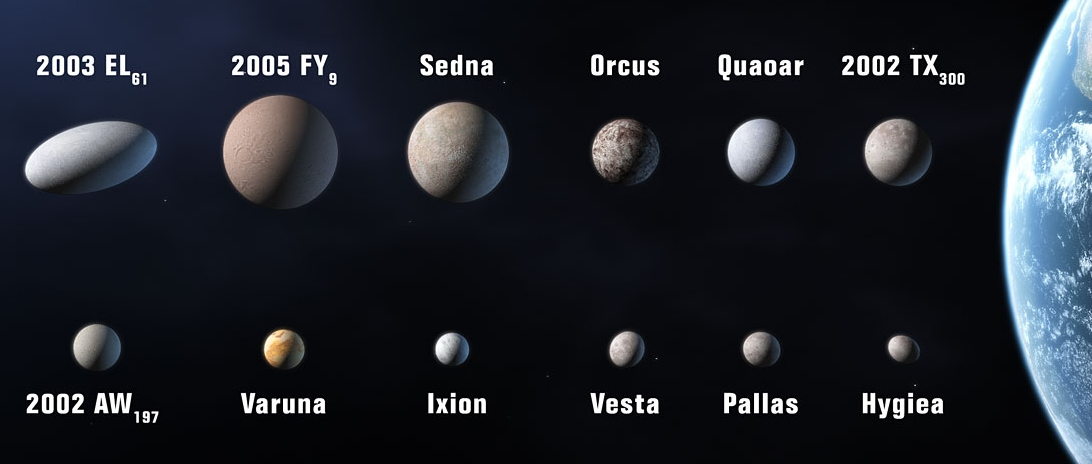 the dwarf planets from earth - photo #16