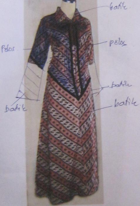 Sketsa Desain Baju Muslim Terbaru All Desain