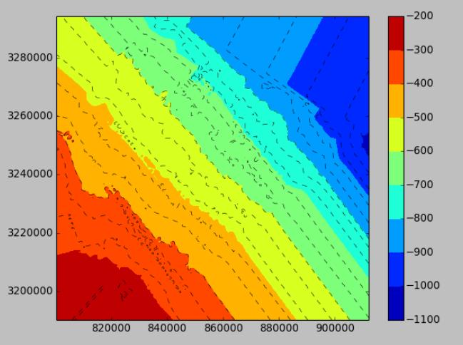 Ensiklopedi Seismik Online: Extrapolation