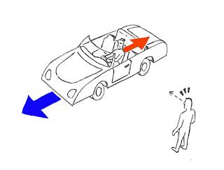 Automovil acelerando