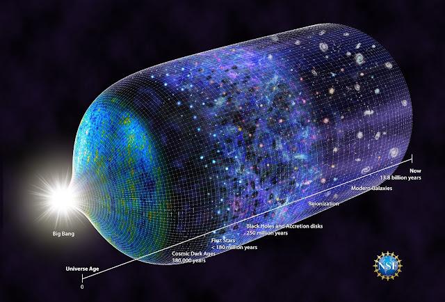 Unlocking the secrets of the universe