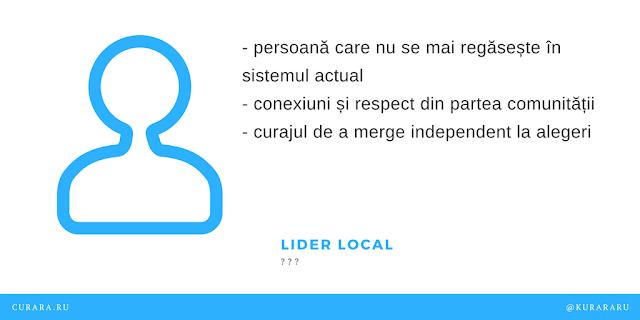 Lider local