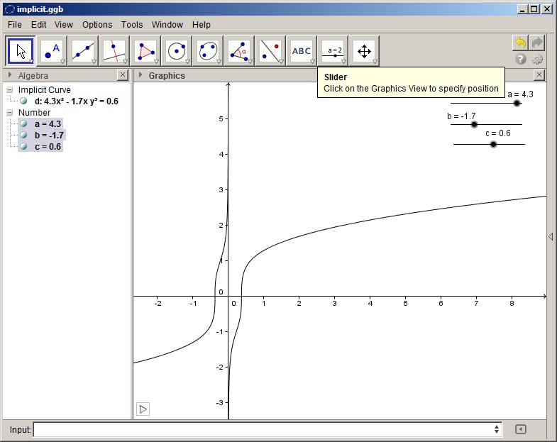 Joe DiNoto: The many ways to plot implicit functions