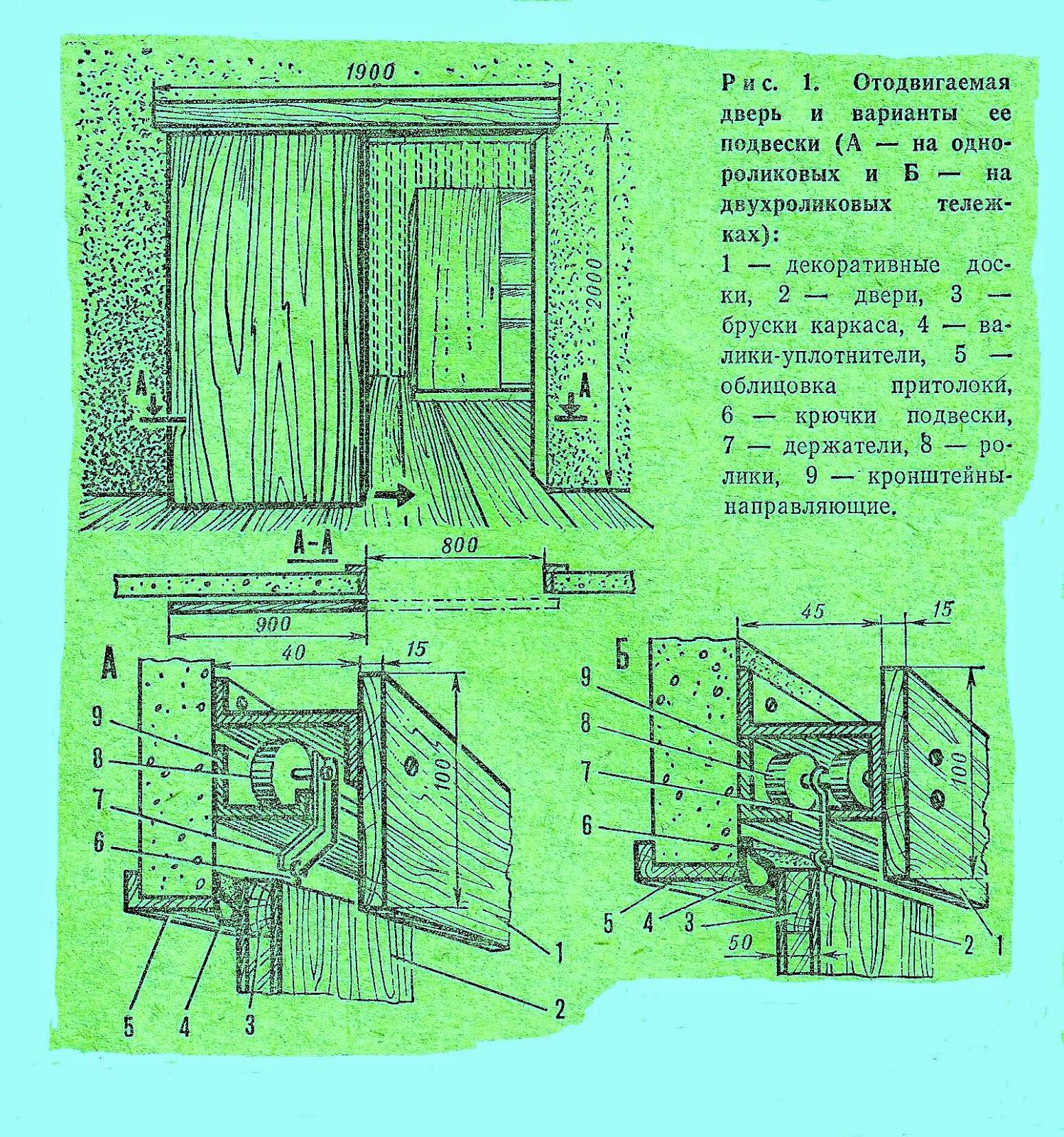На схеме показана отодвигаемая дверь и варианты её подвески