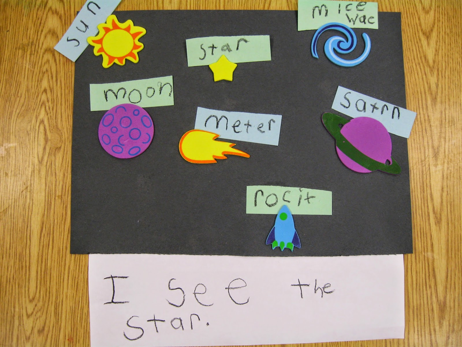 Inner and Outer Planets Foldable - Pics about space