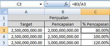 Rumus Fungsi Excel: Cara Menghitung Target Penjualan