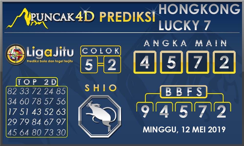 PREDIKSI TOGEL HONGKONG LUCKY7 PUNCAK4D 12 MEI 2019