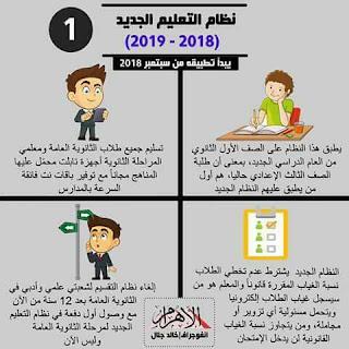 نظام التعليم الجديد 2019 نظام التعليم فى مصر في 4 صور لكل