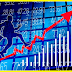 Forex : 5 tips for successful trading.