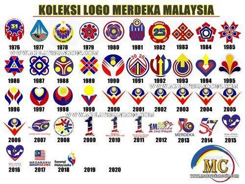 Koleksi logo merdeka