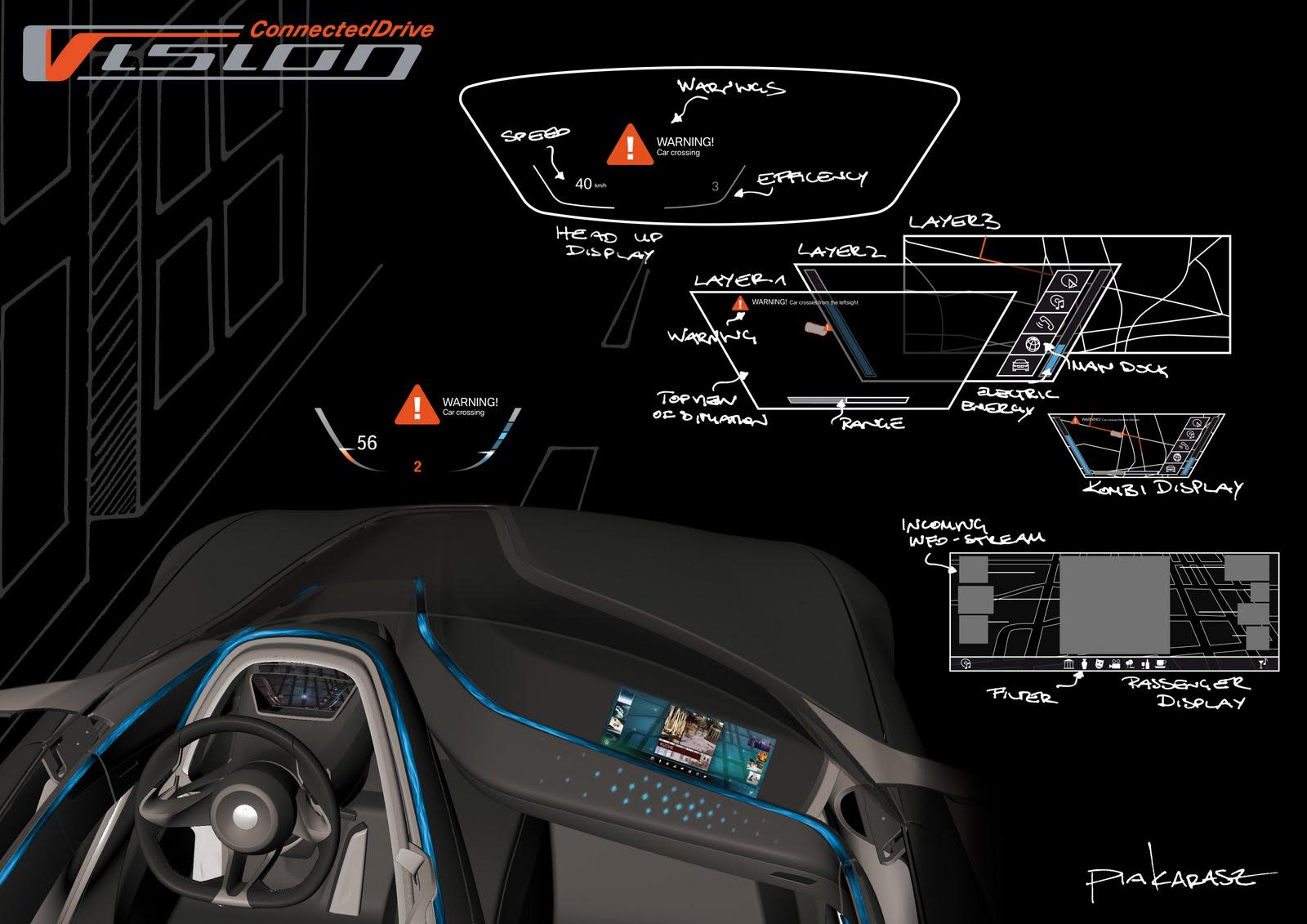 voiture communicante vision connected drive le v hicule connect du futur selon bmw. Black Bedroom Furniture Sets. Home Design Ideas