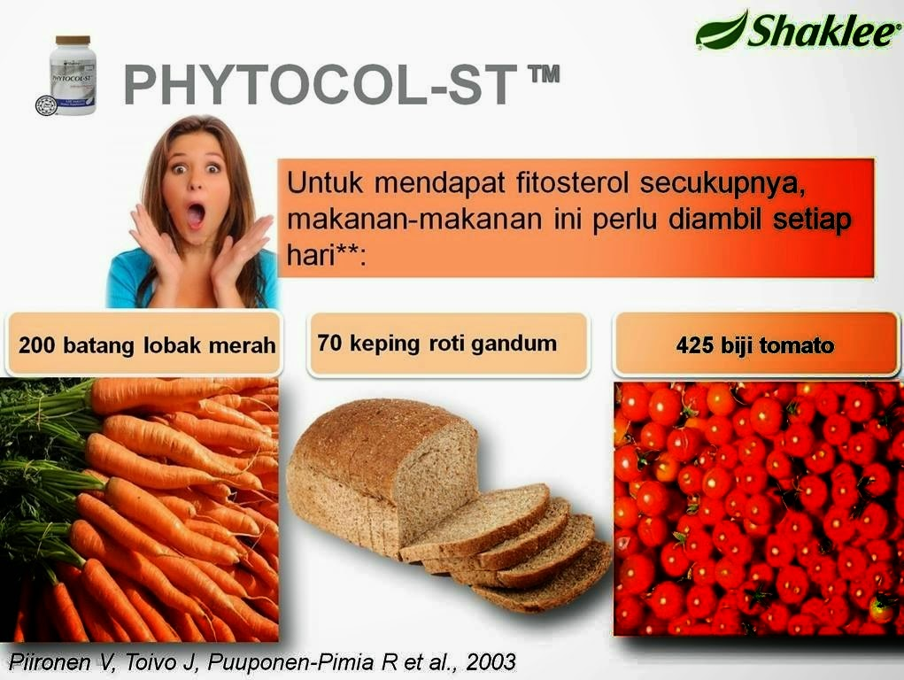 phytocol-st shaklee membantu menurunkan kolesterol secara semulajadi