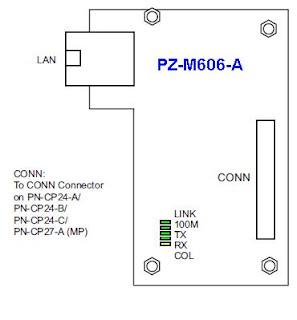 и НИИБ_Т: Описание карты PZ-M606-A. NEAX NEC