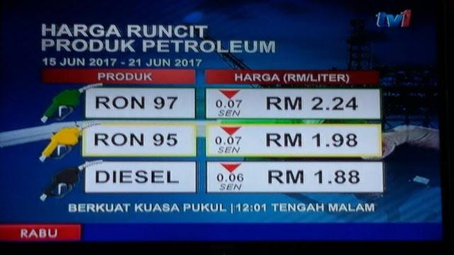 harga minyak baru, harga minyak mingguan, kpdnkk, baik buruk, minyak turun, seliter berapa rm, mac, april,june, jun