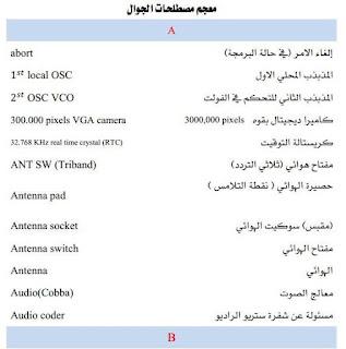 قاموس المصطلحات الانجليزية لفني صيانة الجوال pdf