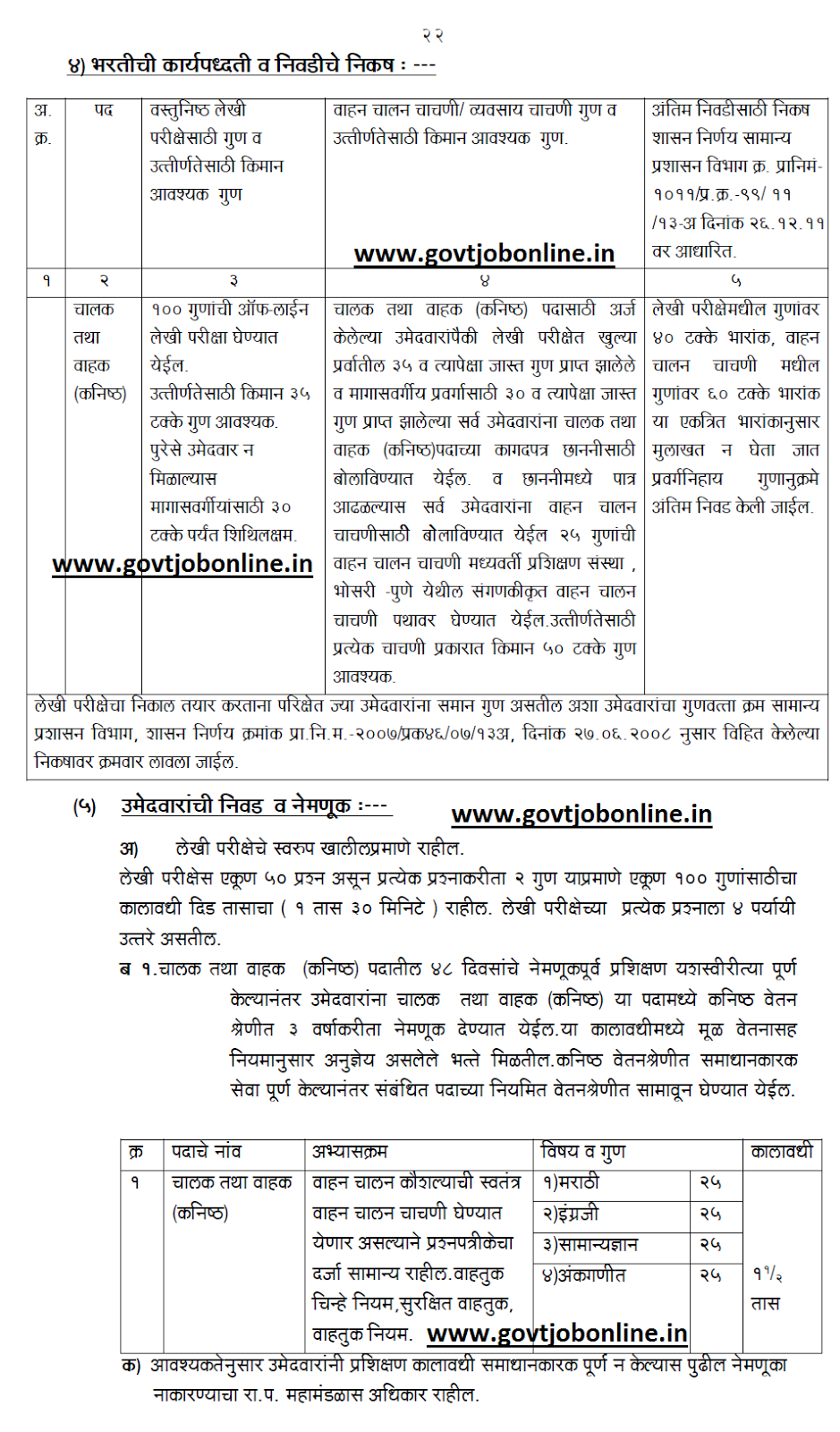 MSRTC Maha RTC Driver and Carrier Chalak tadha Vahak Jobs Recruitment Exam Syllabus Driving Test