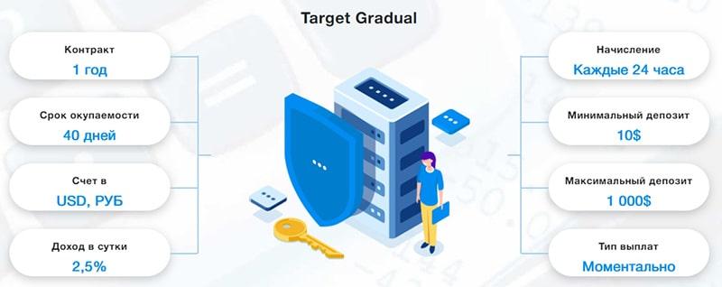 Инвестиционные планы Target Money