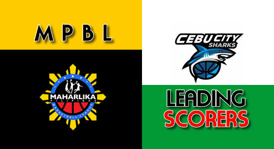 LIST: Scores per game Cebu City Sharks 2018 MPBL Anta Datu Cup