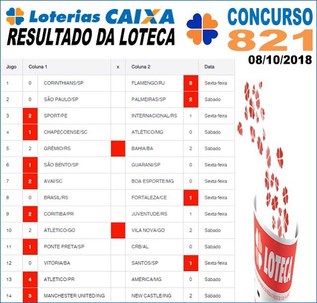 Resultado da Loteca concurso 821 de 08/10/2018 (Imagem: Informe Notícias)