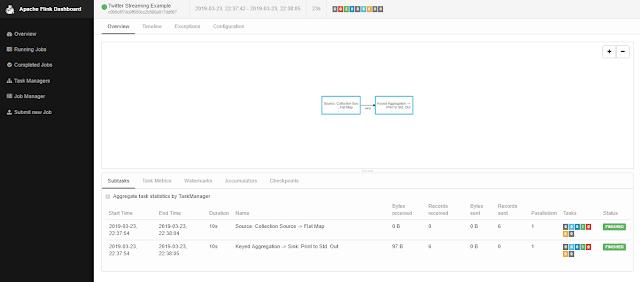 Instalasi  Apache  Flink  di  CentOS 7