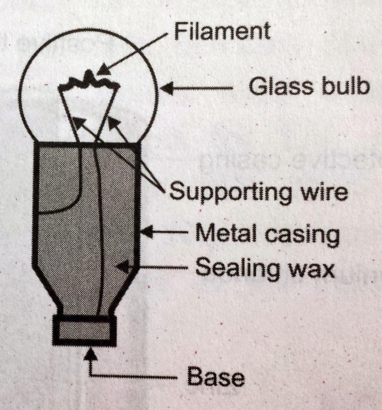 Electric Bulb Diagram Facbooik Com