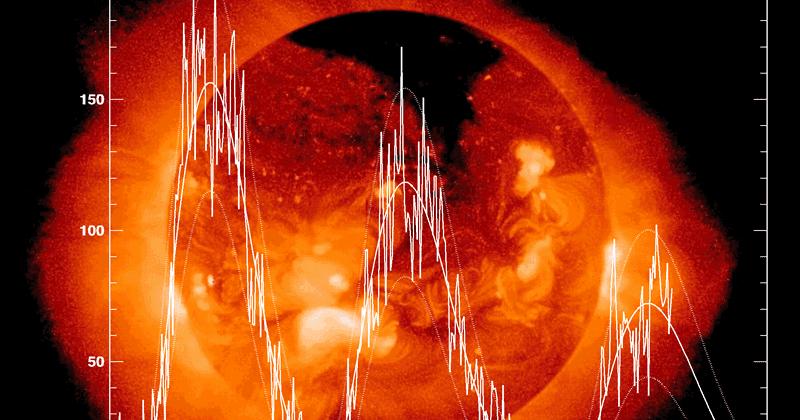 Wuwt Human Vs Natural Temperature Model Graph