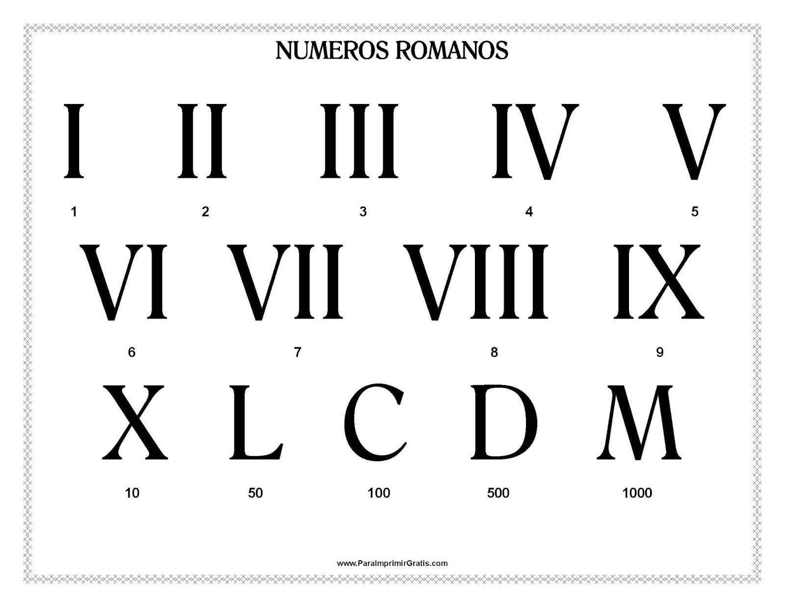 Data Em Numeros Romanos 30 en romano - slubne-suknie