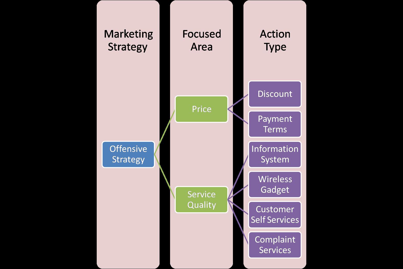 D Cost Promosi Nyeleneh Meningkatkan Brand Recognition Marketeers Majalah Bisnis Marketing Online Marketeers Com