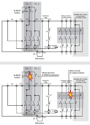 Tremendous Wiring A Pilz Relay Basic Electronics Wiring Diagram Wiring Cloud Oideiuggs Outletorg