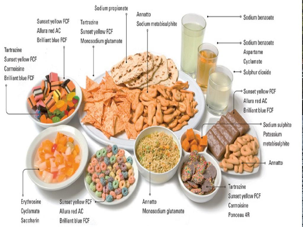 Zat Adiktif Kimia Dalam Makanan Pewarna Penyedap Rasa Pemanis Dan Pengawet Buatan