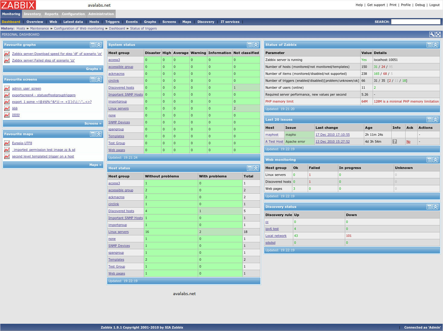 Bandwidth Monitoring Tools Mrtg Vs Zabbix Techeia Com