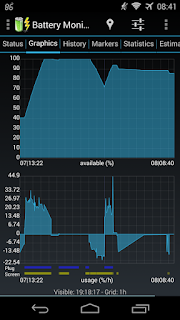 3C Battery Monitor Widget Pro - 3