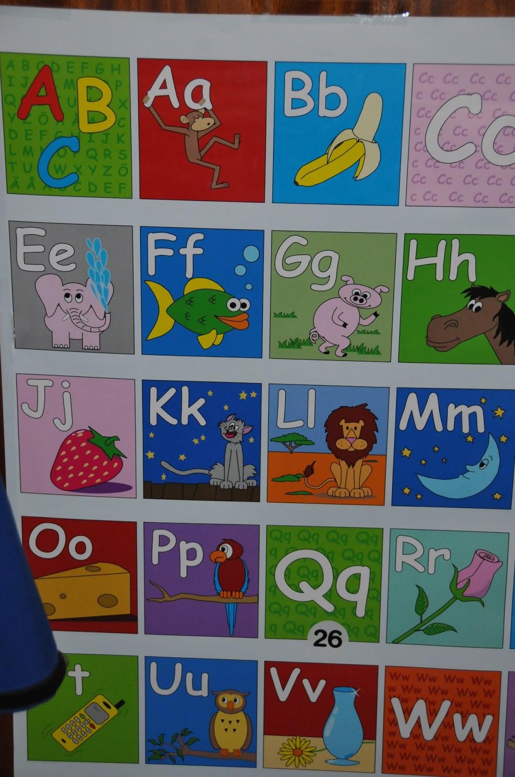 alfabetet store bokstaver