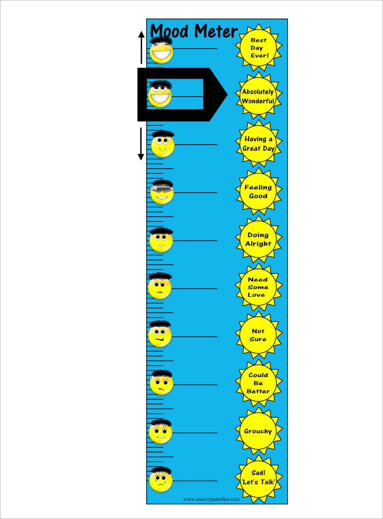 Smarty Pants Fun Printables: Free Printable Mood Meter