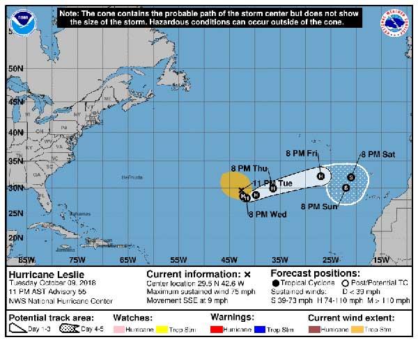 La tormenta tropical da un giro al oeste justamente entrando en Canarias, a la que no afectará