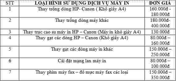 bang-gia-nap-muc-in-quan-12