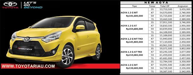 Kredit Toyota Agya Termurah di Pekanbaru Riau Maret 2018