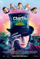 Charlie And The Chocolate Factory 2005 Dual Audio 720p BluRay With ESubs