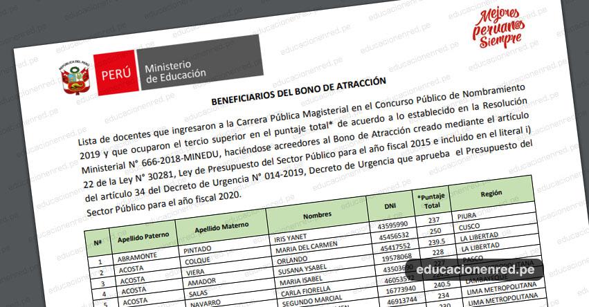MINEDU Publicó Lista de Docentes Beneficiarios del Bono de Atracción de S/. 18,000 - Nombramiento Docente 2019 - www.minedu.gob.pe