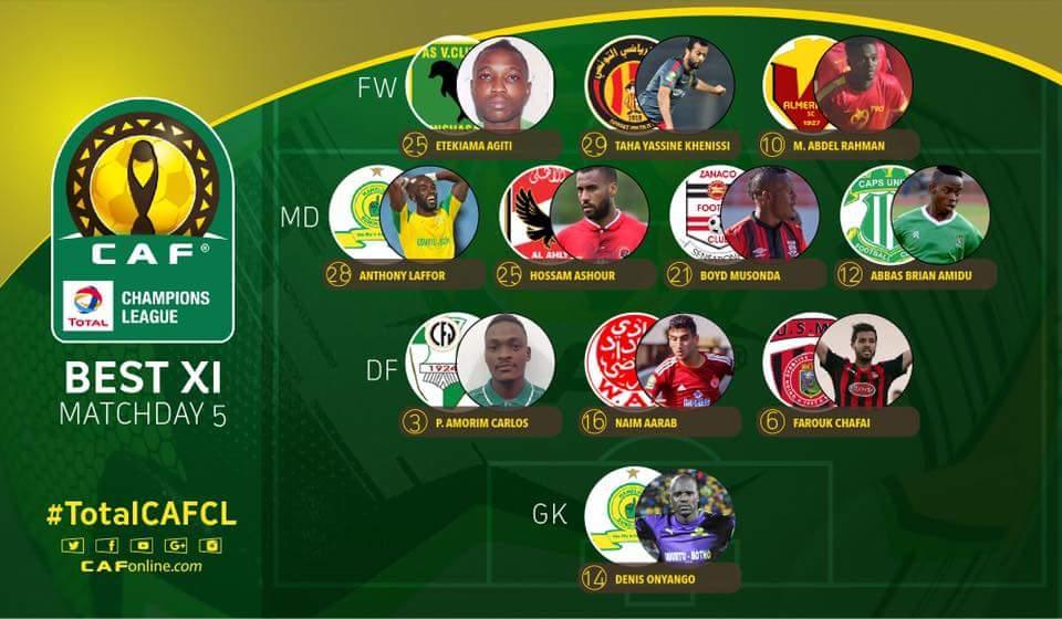 مصرى وحيد فى قائمة أفضل ١١ لاعب في الجولة الخامسة لدوري أبطال أفريقيا