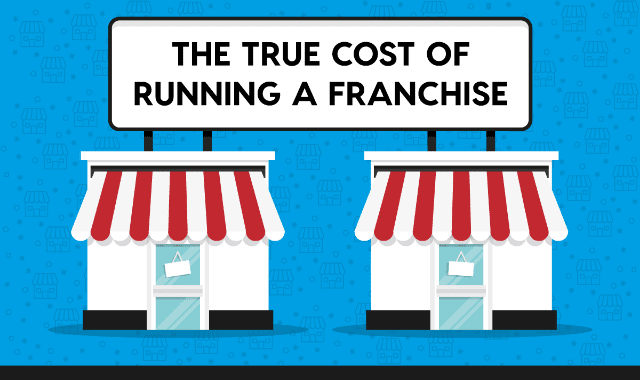 The True Cost of Running a Franchise