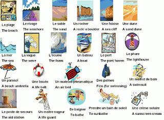 20479495 477336715935529 2773780173692293801 n - vocabulaire de la mer et la plage et exercices de compréhension