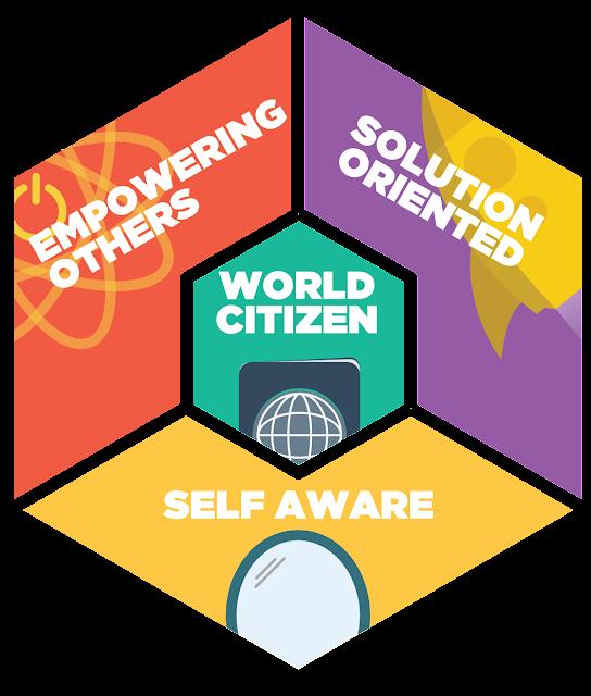 Quatro expressões com os objetivos da AIESEC