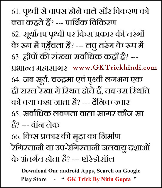current gk in hindi pdf free download