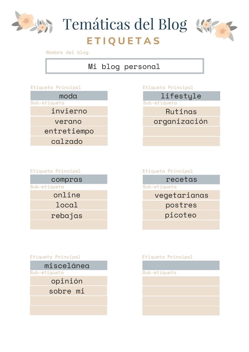 ✅ Cómo añadir etiquetas en tu blog de forma correcta