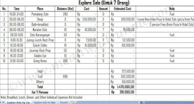 Liburan, Yuk!!! Explore Solo.. Itinerary for 7 person example Meanwhile U and Me