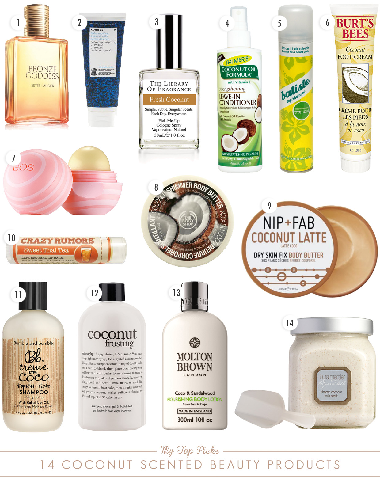 coconut scented beauty products