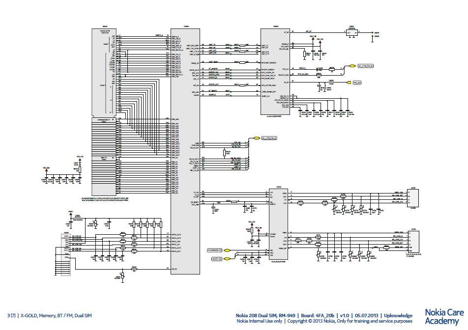 New Nokia Schematics & Manual Service Download | iMobileCat